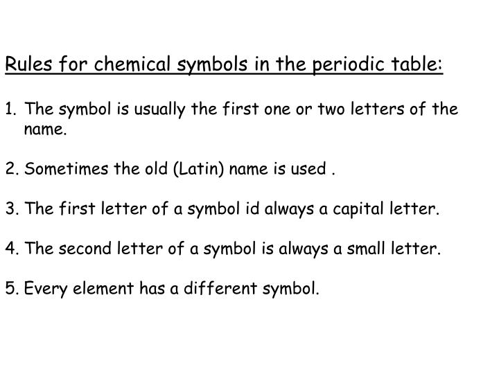 Rules for chemical symbols in the periodic table: