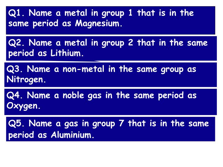 Q1. Name a metal in group 1 that is in the same period as Magnesium.