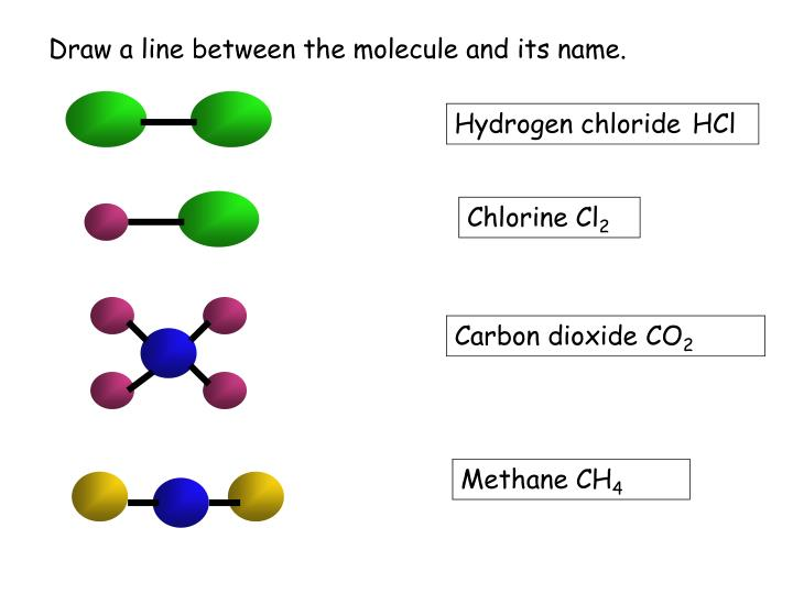 Draw a line between the molecule and its name.