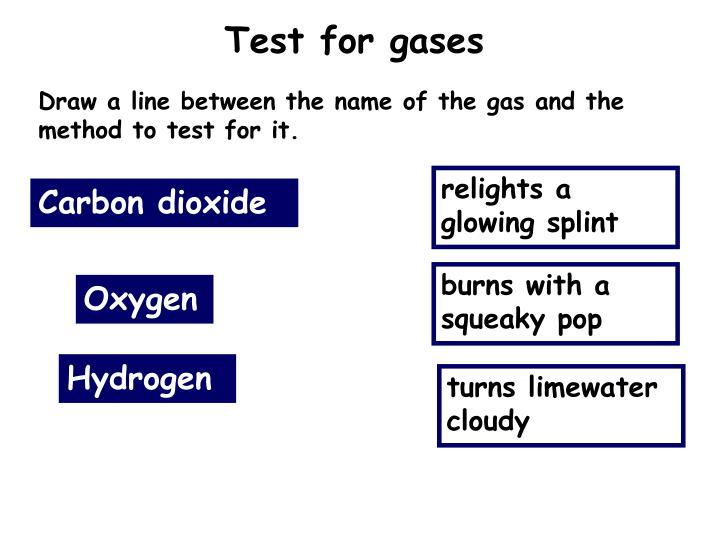 Test for gases