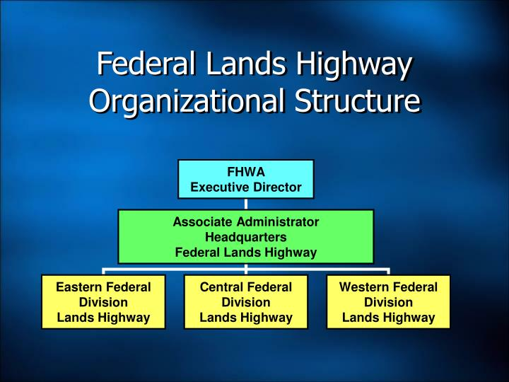 Federal Lands Highway Organizational Structure