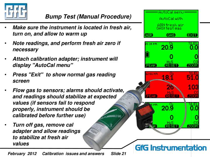 Bump Test (Manual Procedure)