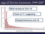 age of novice licensure 1999 2007