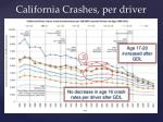 california crashes per driver