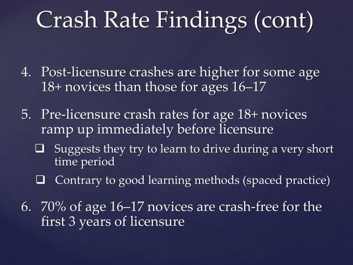 Post-licensure crashes are higher for some age 18+ novices than those for ages 16–17