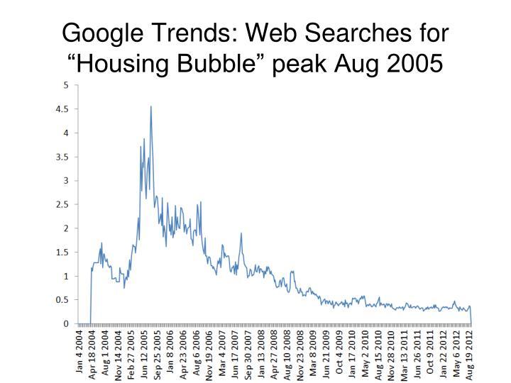 "Google Trends: Web Searches for ""Housing Bubble"" peak Aug 2005"