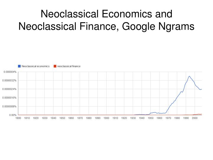 Neoclassical Economics and Neoclassical Finance, Google Ngrams