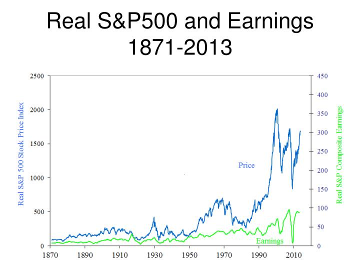 Real S&P500 and Earnings 1871-2013