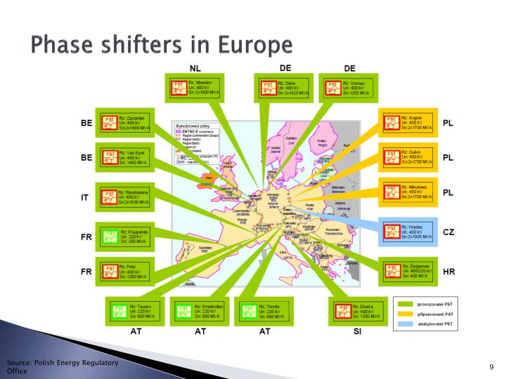 Phase shifters in Europe