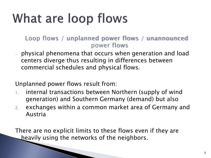 What are loop flows