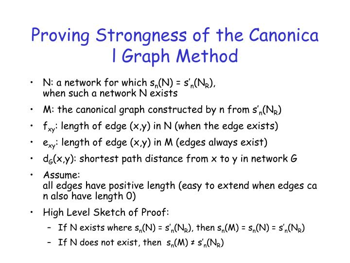 Proving Strongness of the Canonical Graph Method