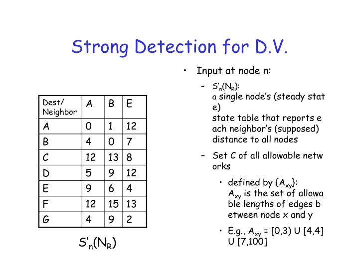 Strong Detection for D.V.