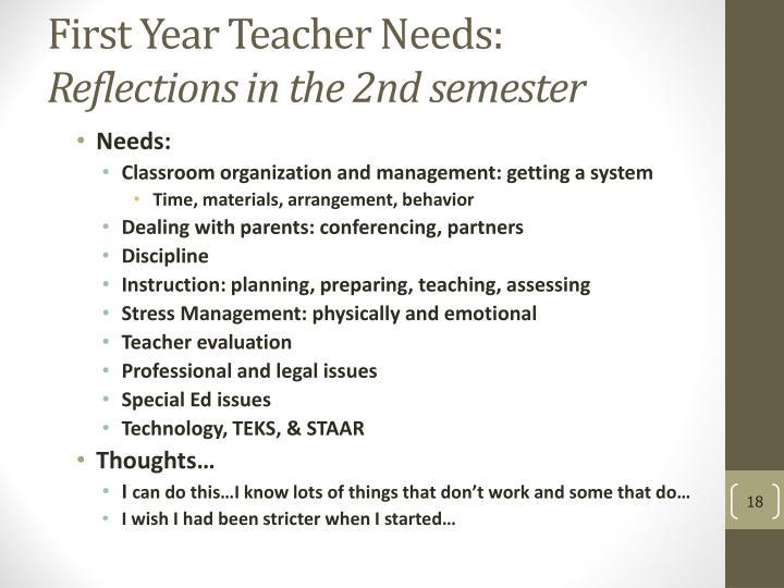 First Year Teacher Needs: