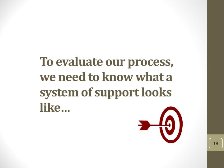 To evaluate our process, we need to know what a system of support looks like…