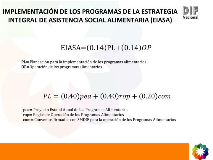 IMPLEMENTACIÓN DE LOS PROGRAMAS DE LA ESTRATEGIA INTEGRAL DE ASISTENCIA SOCIAL ALIMENTARIA (EIASA)