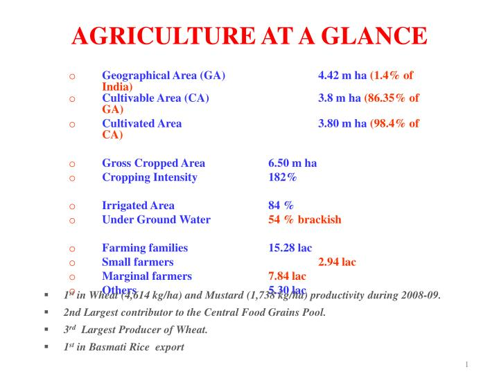 AGRICULTURE AT A GLANCE