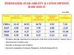 fertilizer availability consumption rabi 2010 11