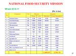national food security mission1