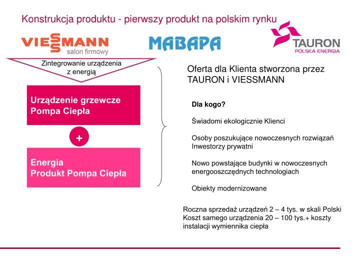 Konstrukcja produktu - pierwszy produkt na polskim rynku