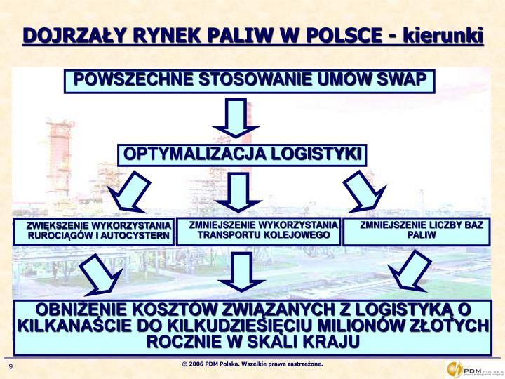 DOJRZAŁY RYNEK PALIW W POLSCE - kierunki