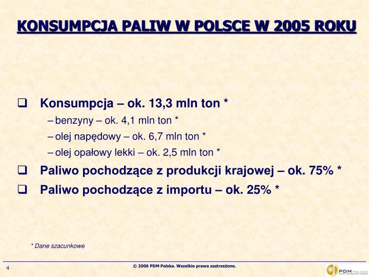 KONSUMPCJA PALIW W POLSCE W 2005 ROKU