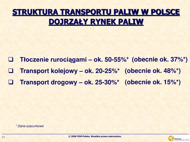 STRUKTURA TRANSPORTU PALIW W POLSCE DOJRZAŁY RYNEK PALIW