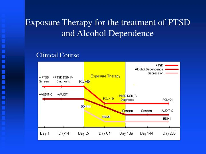 Exposure Therapy for the treatment of PTSD