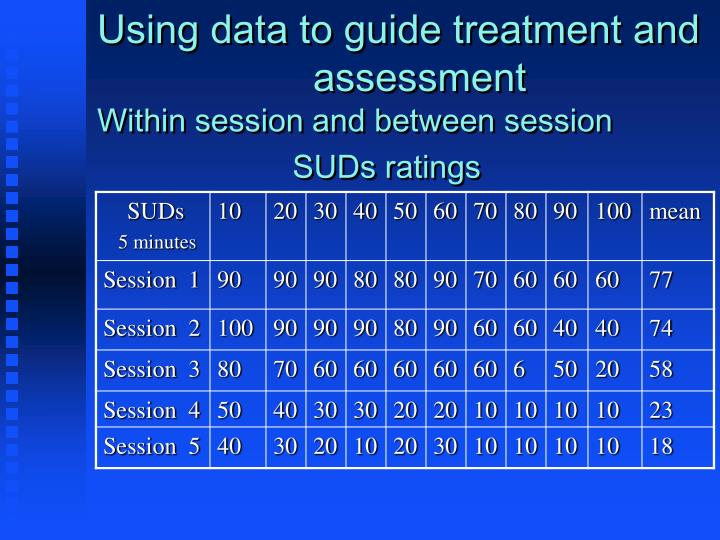 Using data to guide treatment and 			assessment