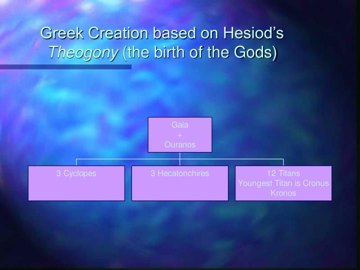 Greek Creation based on Hesiod's
