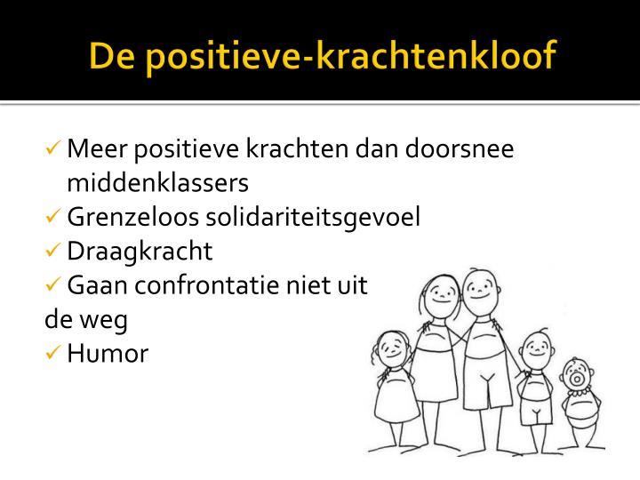 De positieve-krachtenkloof