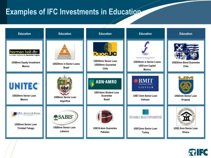 Examples of IFC Investments in Education