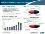 international finance corporation at a glance