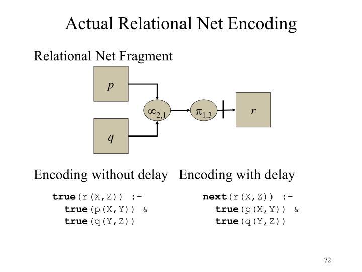 Actual Relational Net Encoding