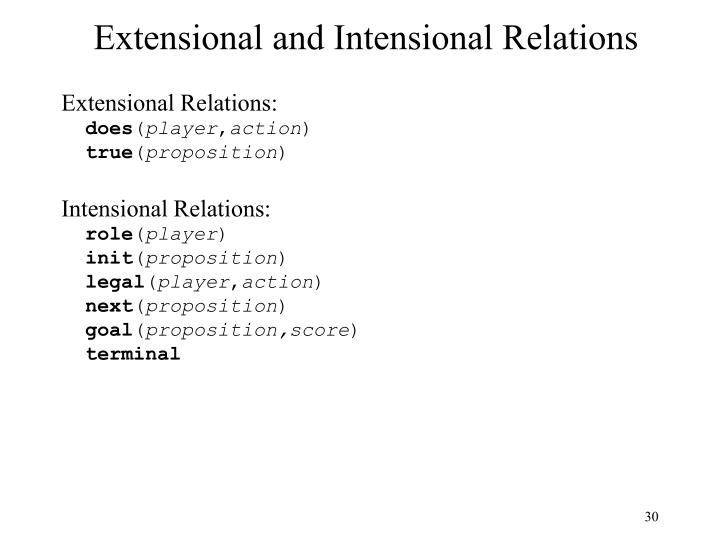Extensional and Intensional Relations