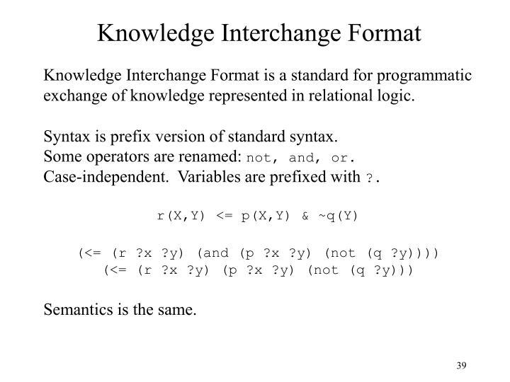 Knowledge Interchange Format