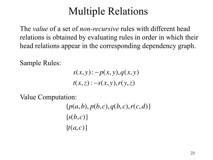 Multiple Relations