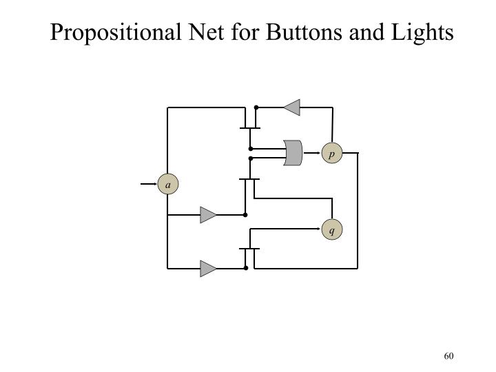 Propositional Net for Buttons and Lights