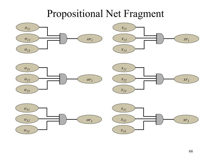 Propositional Net Fragment
