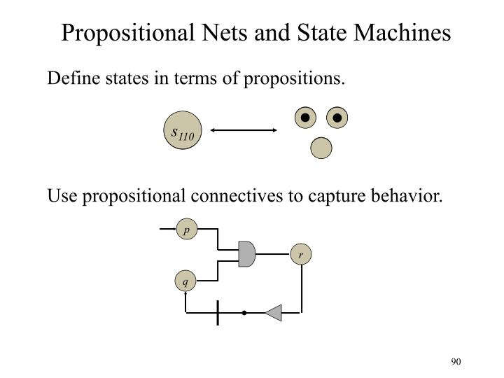 Propositional Nets and State Machines