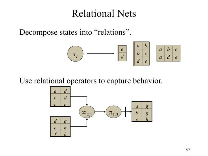 Relational Nets