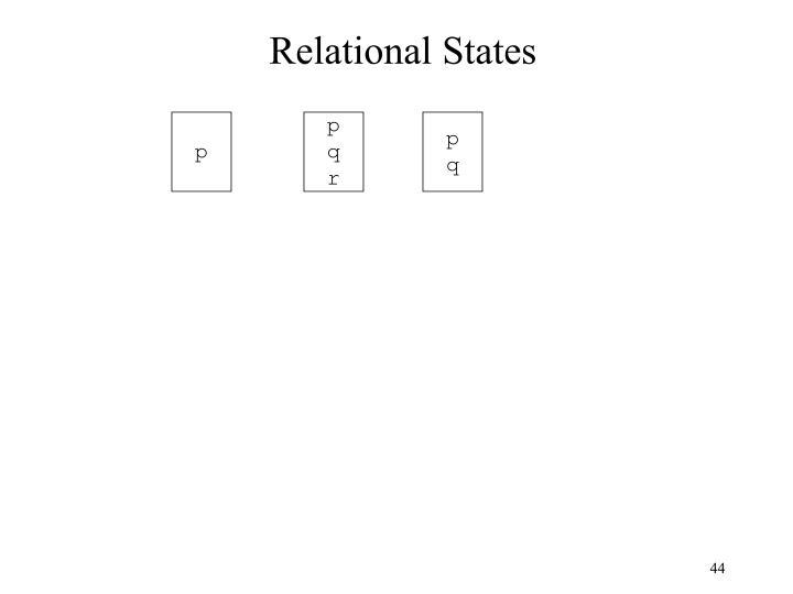 Relational States