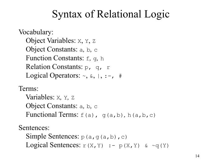 Syntax of Relational Logic