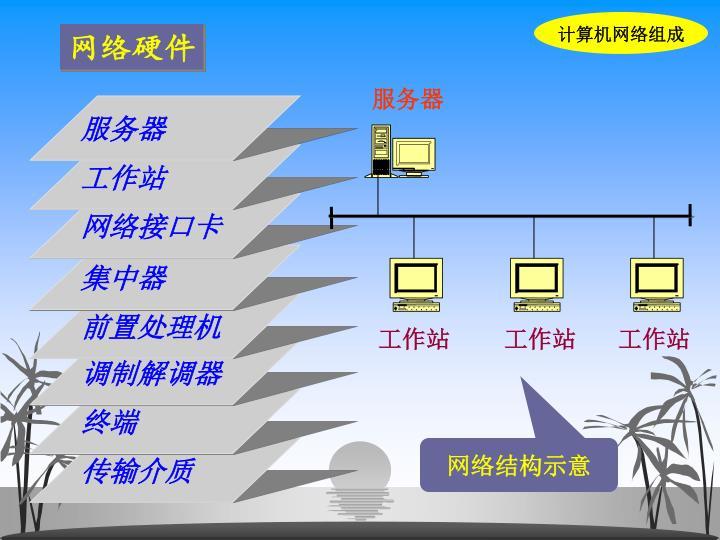 计算机网络组成