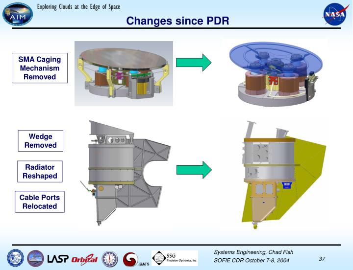 Changes since PDR