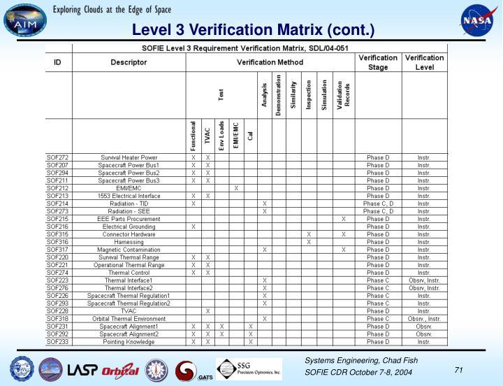 Level 3 Verification Matrix (cont.)