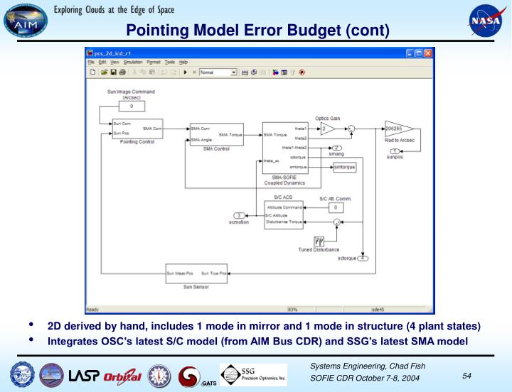 Pointing Model Error Budget (cont)