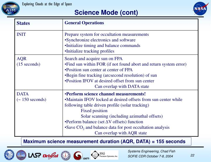Science Mode (cont)