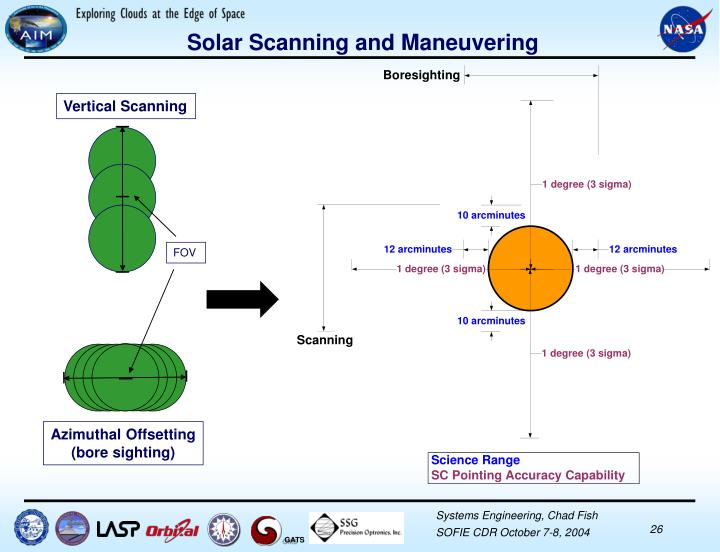 Solar Scanning and Maneuvering