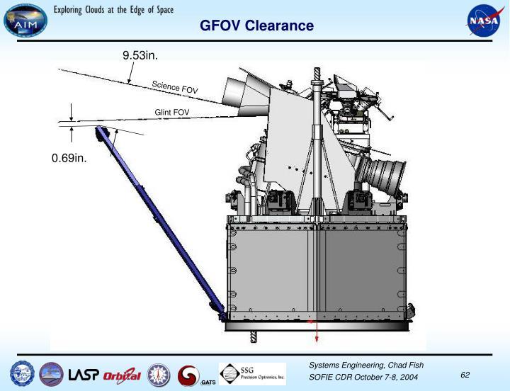GFOV Clearance
