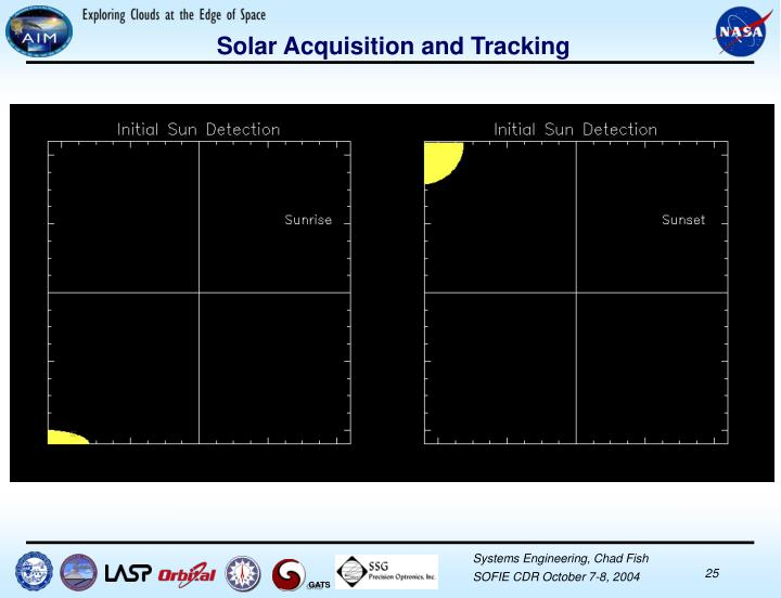 Solar Acquisition and Tracking
